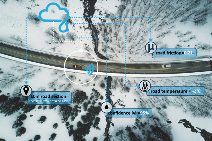 White Paper: A Data-Driven Road to Safer, Greener and More Efficient Winter Road Maintenance