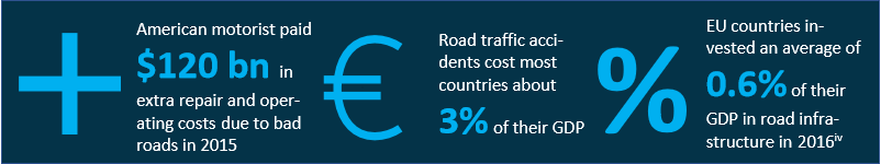 road quality infographic